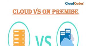Cloud vs On Premise