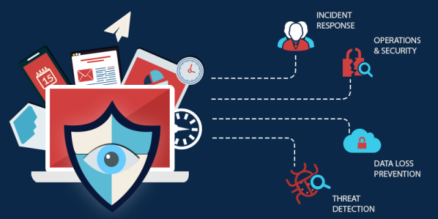 Managed Endpoint Security Services