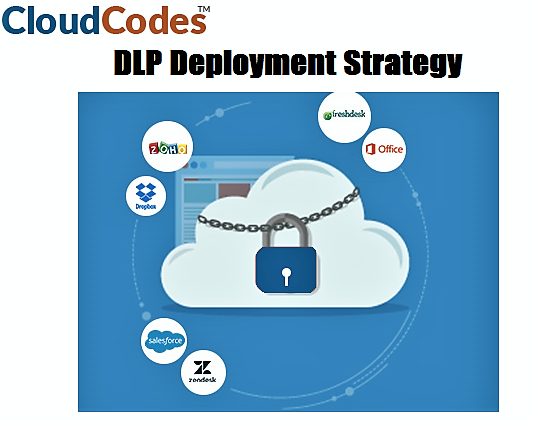 DLP Deployment Strategy