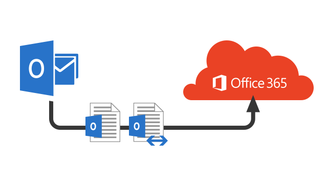 Outlook to Office 365 migration