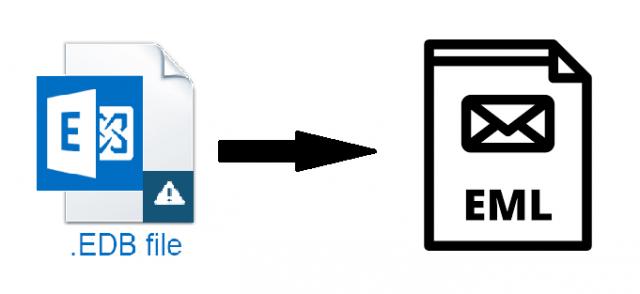 migrate damaged edb file into eml