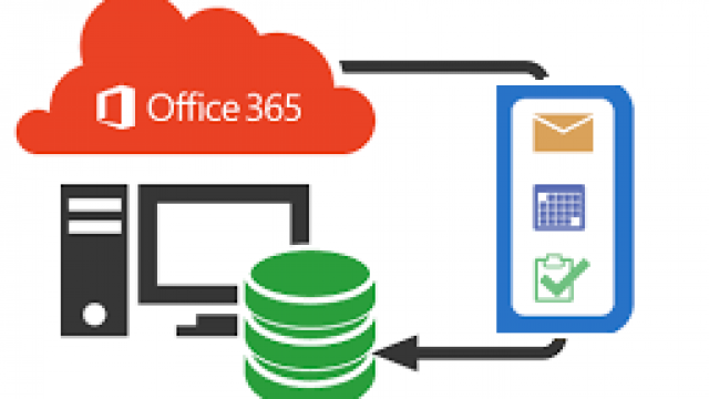 Migrate from Office 365 to Zimbra