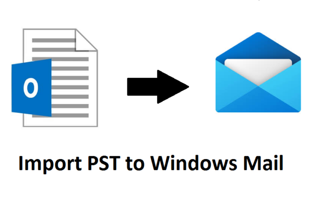 Import PST to Windows Mail